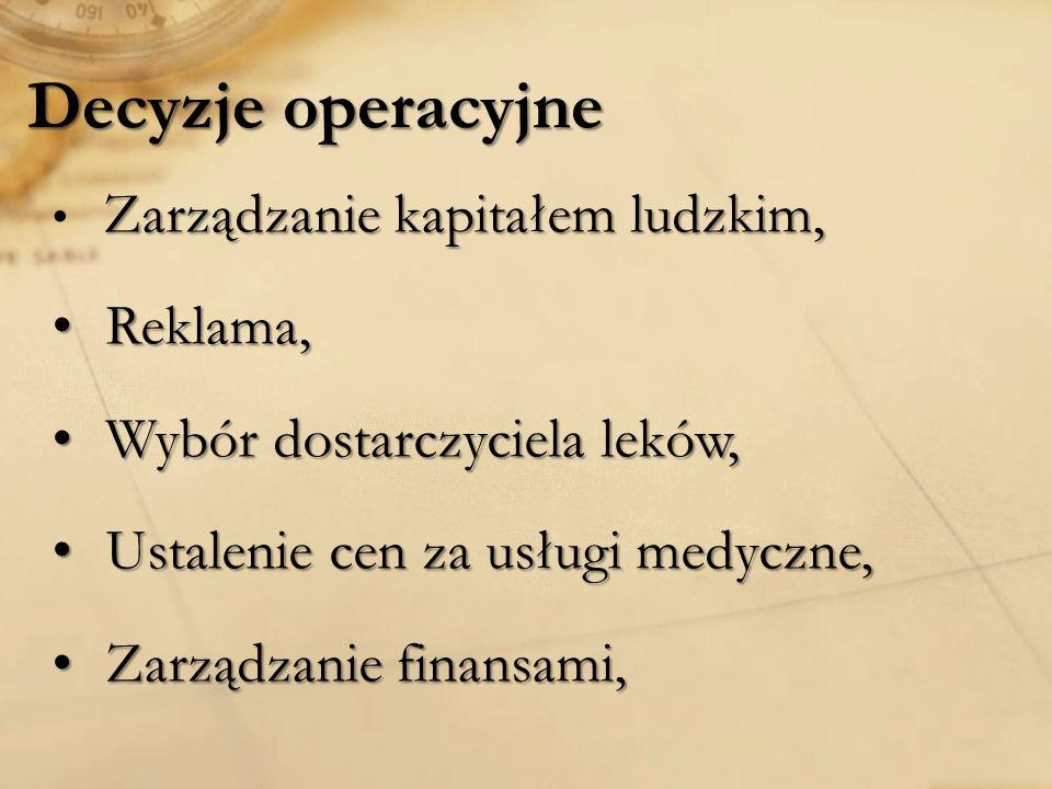 Decyzje operacyjne Reklama, Wybór dostarczyciela leków,