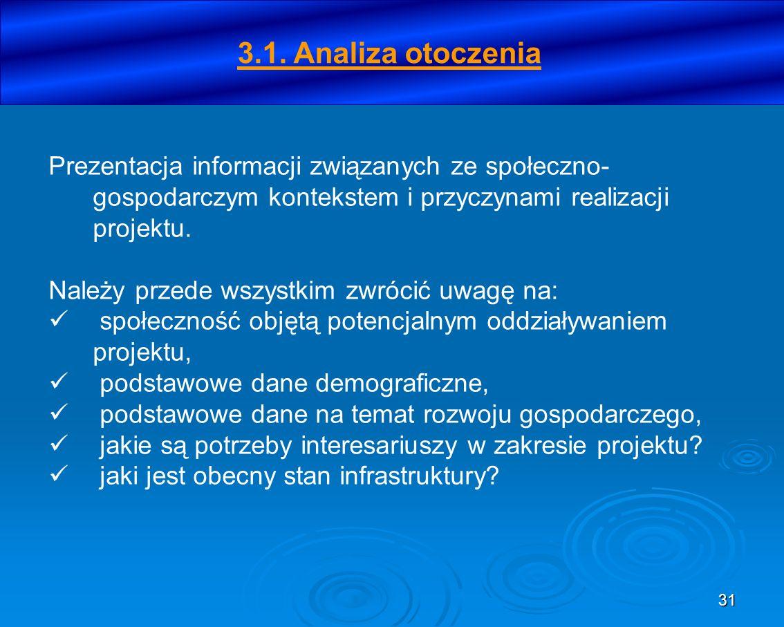 3.1. Analiza otoczenia Prezentacja informacji związanych ze społeczno-gospodarczym kontekstem i przyczynami realizacji projektu.