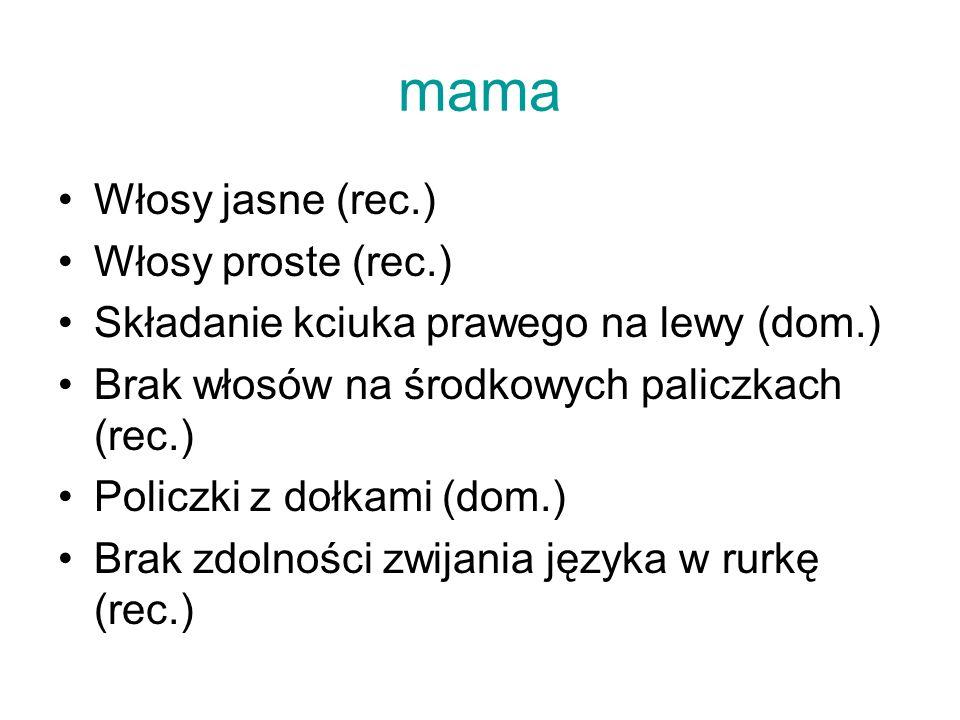 mama Włosy jasne (rec.) Włosy proste (rec.)