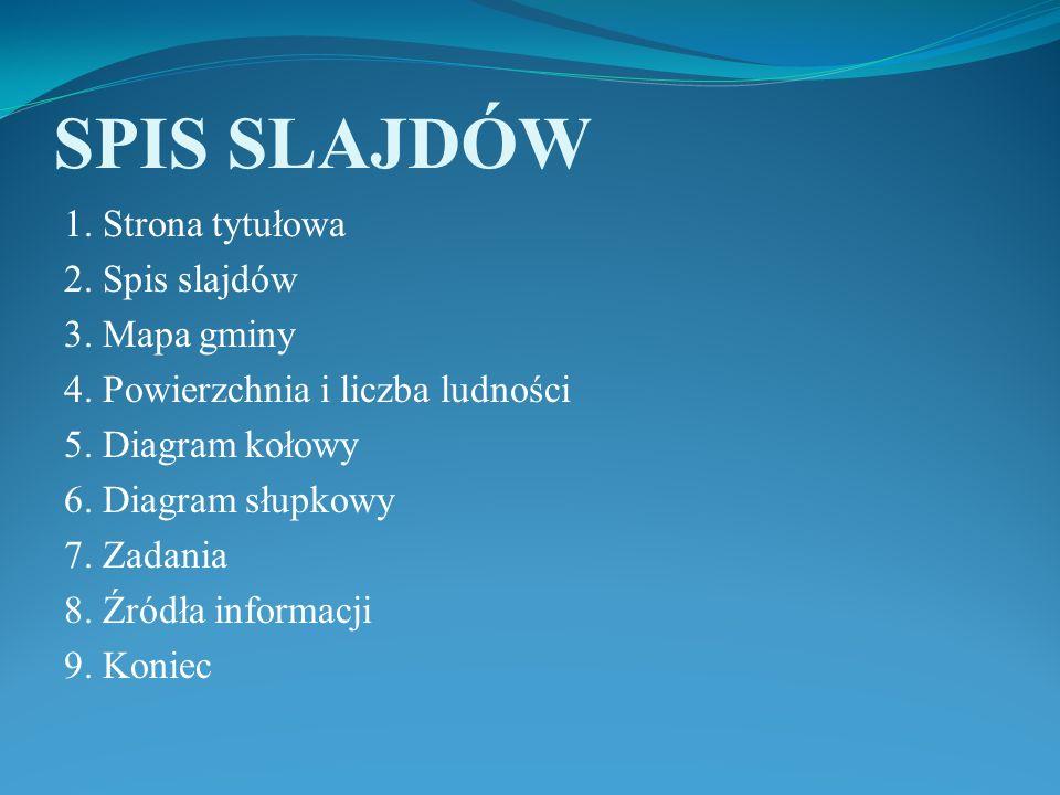 SPIS SLAJDÓW 1. Strona tytułowa 2. Spis slajdów 3. Mapa gminy
