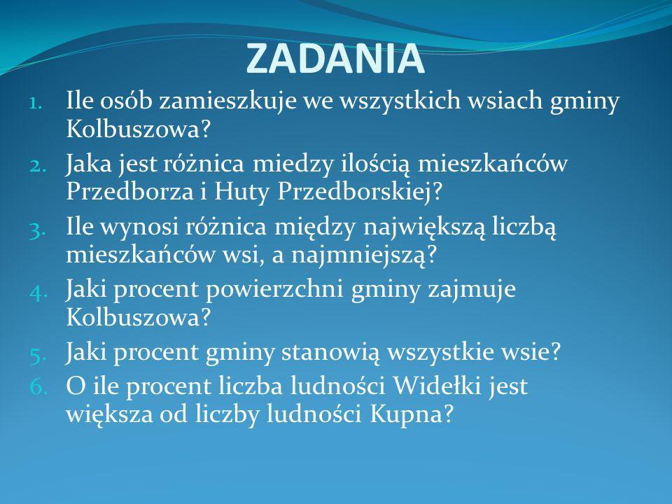 ZADANIA Ile osób zamieszkuje we wszystkich wsiach gminy Kolbuszowa