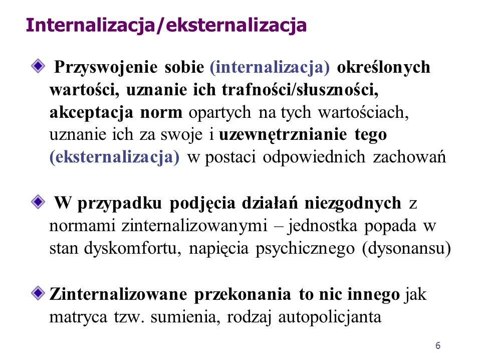 Internalizacja/eksternalizacja