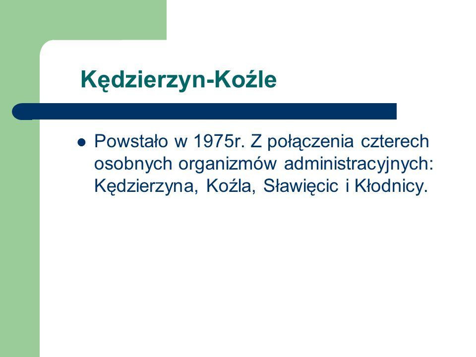 Kędzierzyn-Koźle Powstało w 1975r.