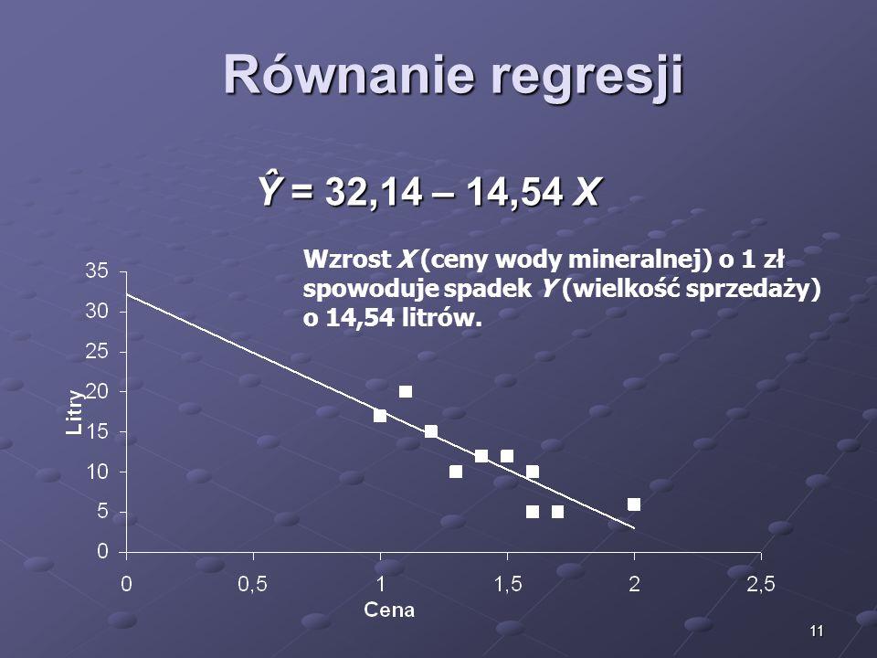 Równanie regresji Ŷ = 32,14 – 14,54 X