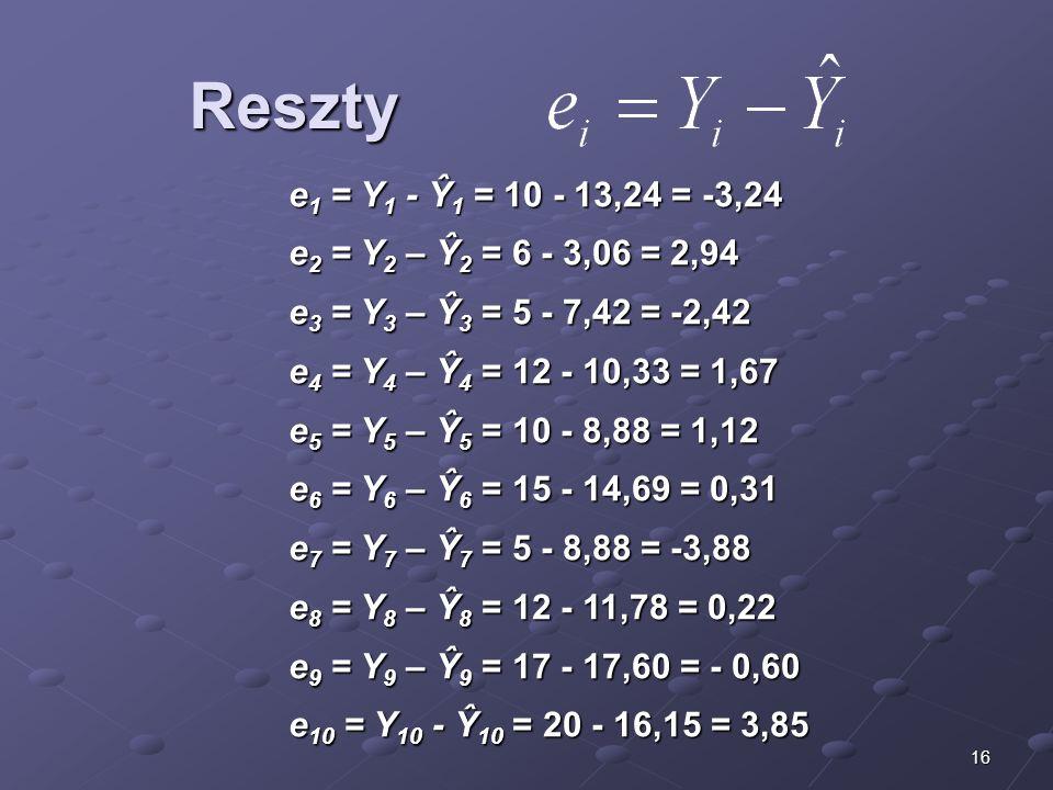 Reszty e1 = Y1 - Ŷ1 = 10 - 13,24 = -3,24. e2 = Y2 – Ŷ2 = 6 - 3,06 = 2,94. e3 = Y3 – Ŷ3 = 5 - 7,42 = -2,42.