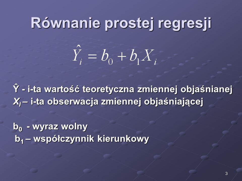 Równanie prostej regresji