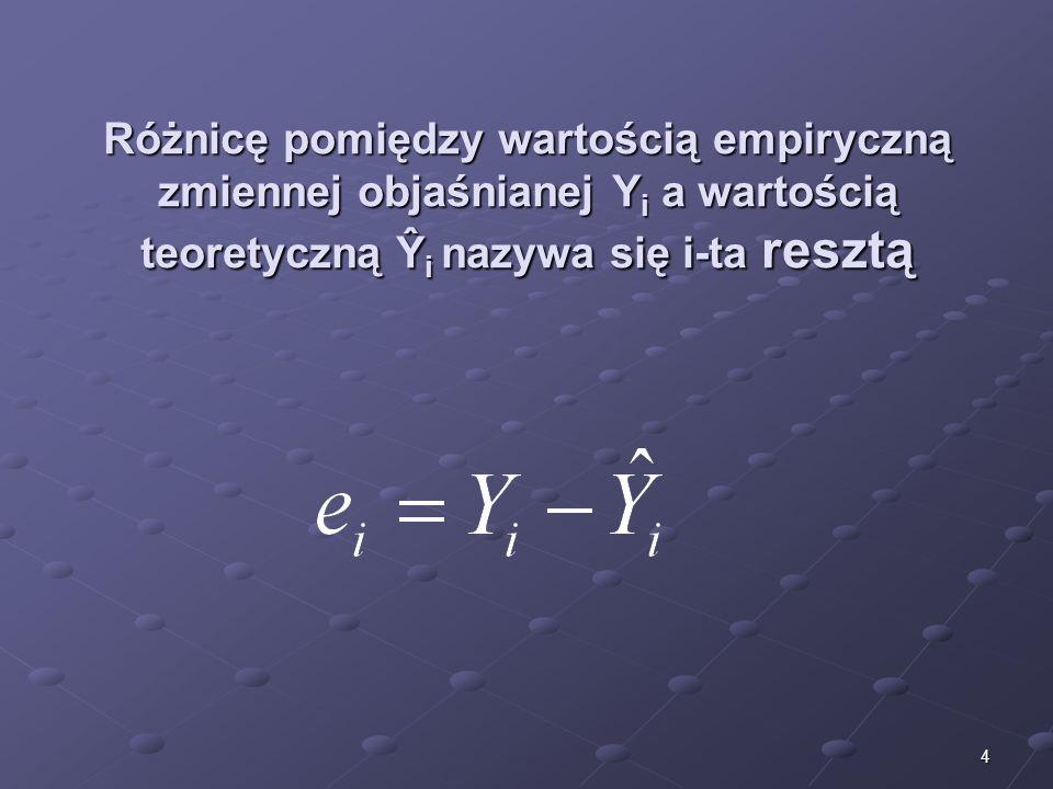 Różnicę pomiędzy wartością empiryczną zmiennej objaśnianej Yi a wartością teoretyczną Ŷi nazywa się i-ta resztą
