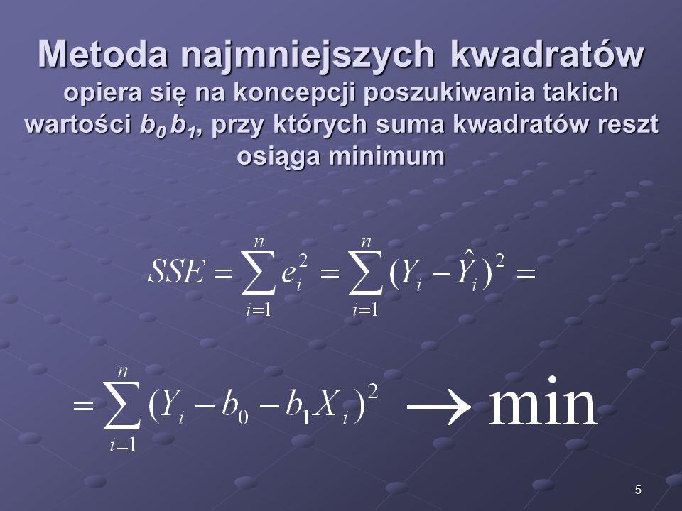 Metoda najmniejszych kwadratów opiera się na koncepcji poszukiwania takich wartości b0 b1, przy których suma kwadratów reszt osiąga minimum