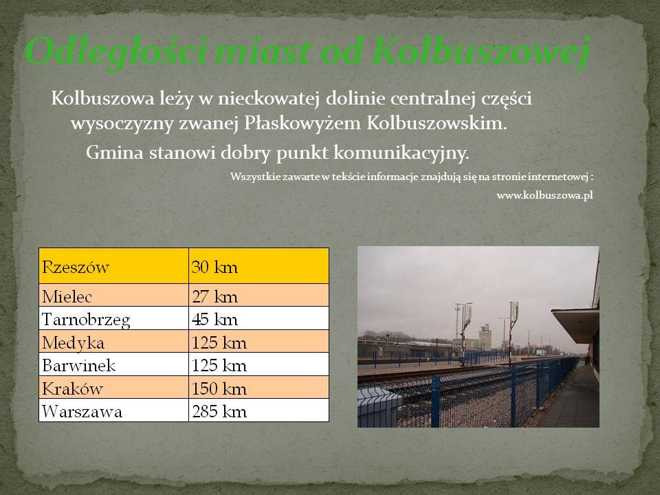 Odległości miast od Kolbuszowej