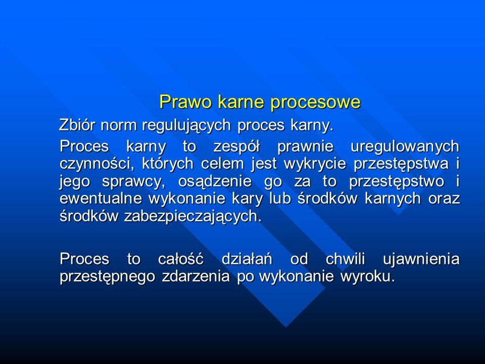 Prawo karne procesowe Zbiór norm regulujących proces karny.