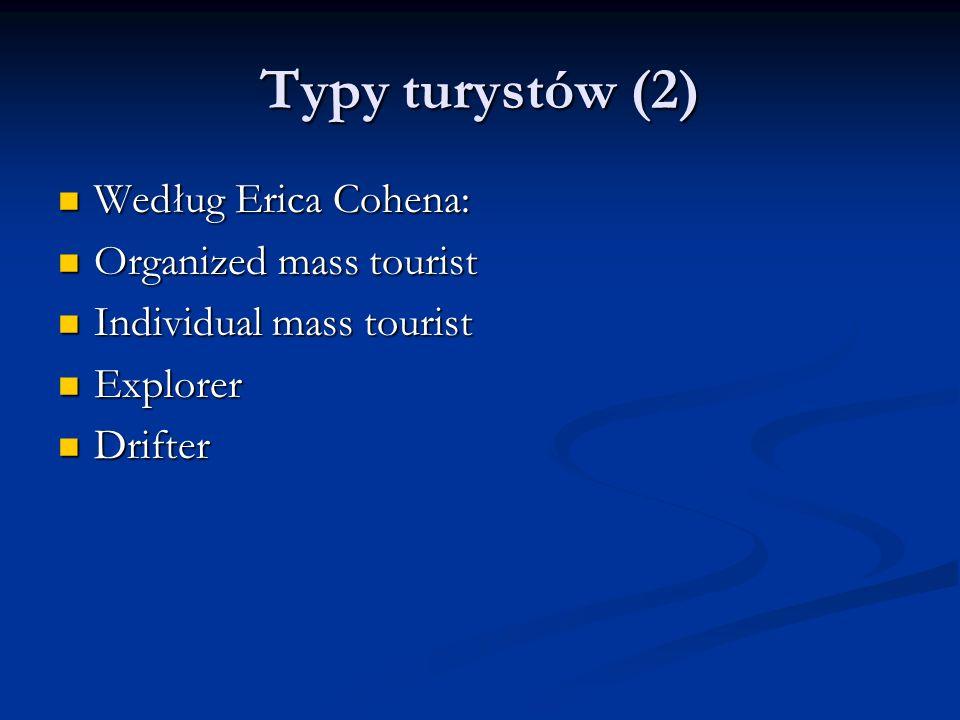 Typy turystów (2) Według Erica Cohena: Organized mass tourist