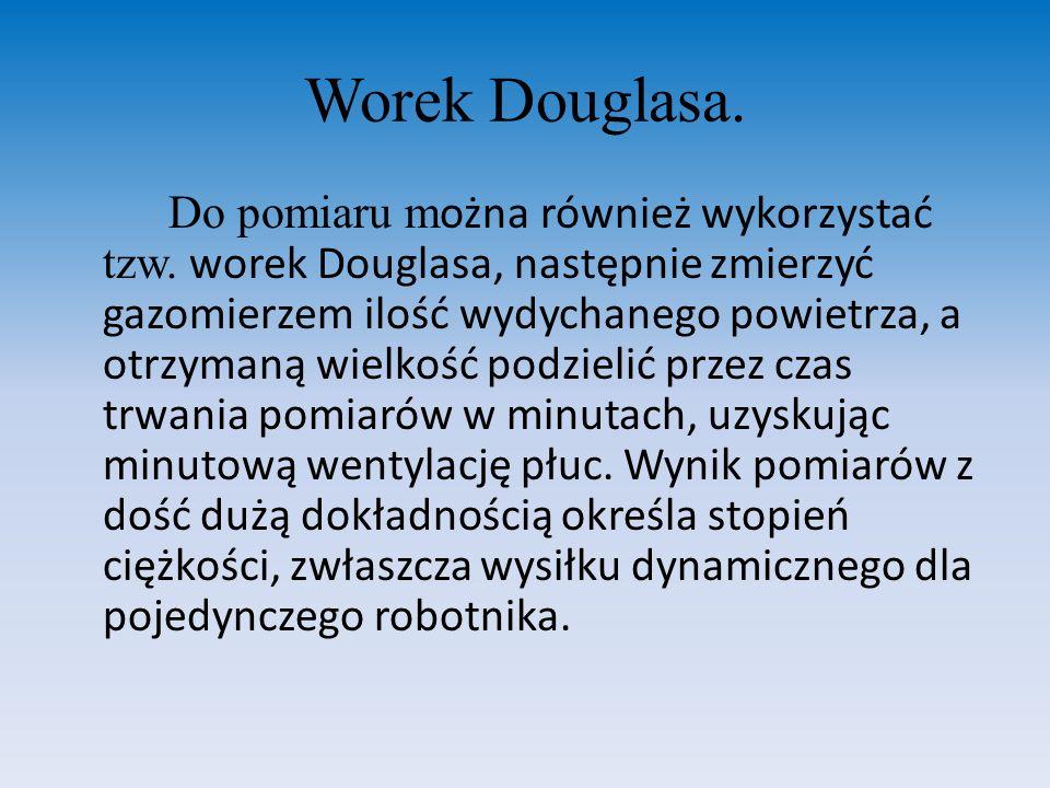 Worek Douglasa.