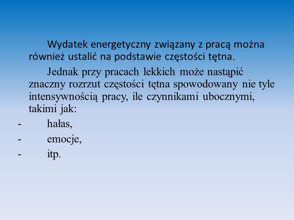 Wydatek energetyczny związany z pracą można również ustalić na podstawie częstości tętna.