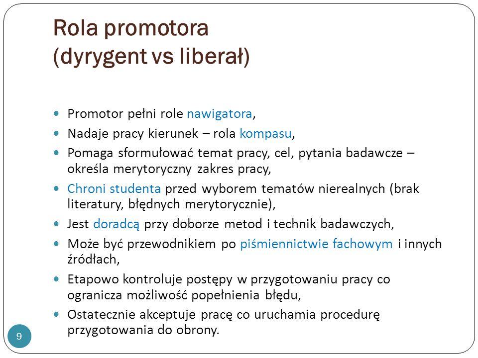 Rola promotora (dyrygent vs liberał)
