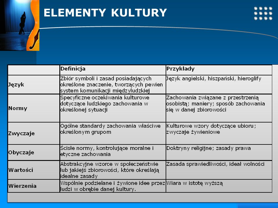 ELEMENTY KULTURY
