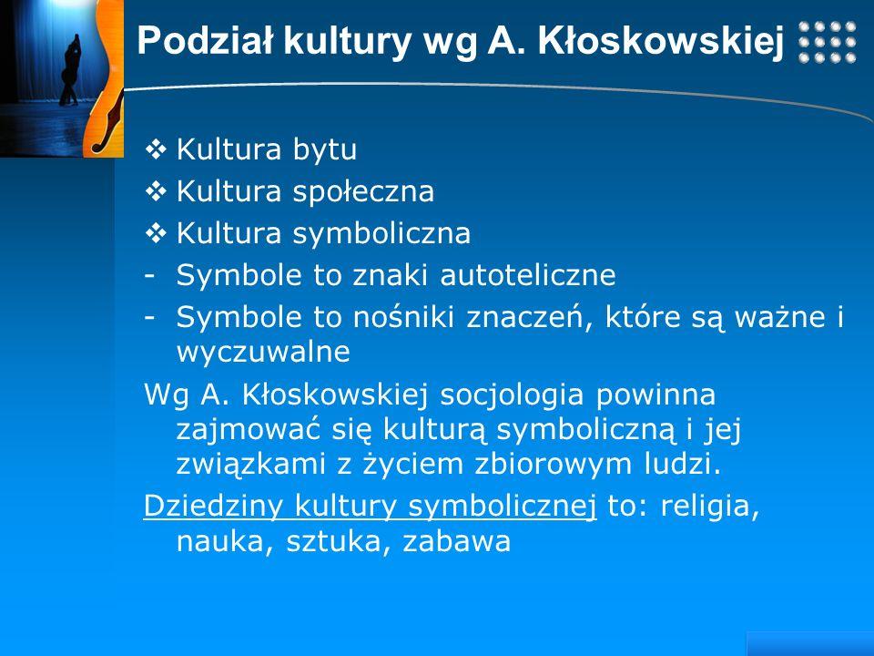 Podział kultury wg A. Kłoskowskiej