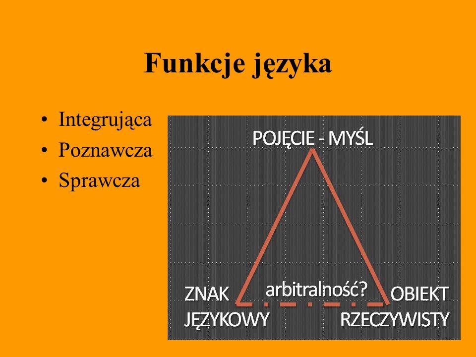 Funkcje języka Integrująca Poznawcza Sprawcza