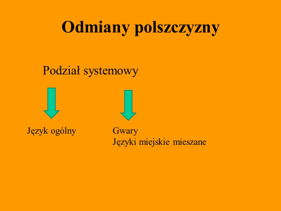 Odmiany polszczyzny Podział systemowy Język ogólny Gwary