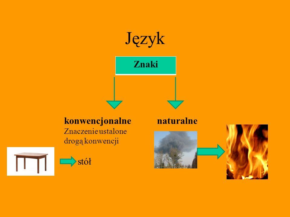 Język Znaki konwencjonalne naturalne stół