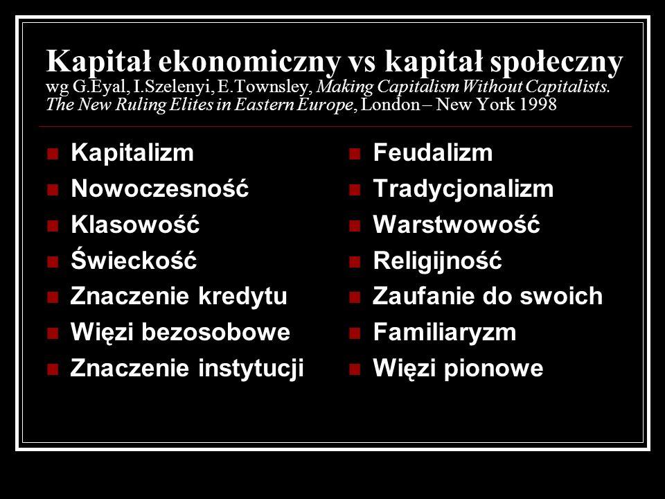 Kapitał ekonomiczny vs kapitał społeczny wg G. Eyal, I. Szelenyi, E