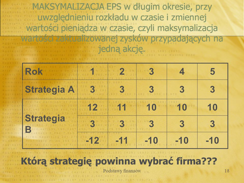 Którą strategię powinna wybrać firma