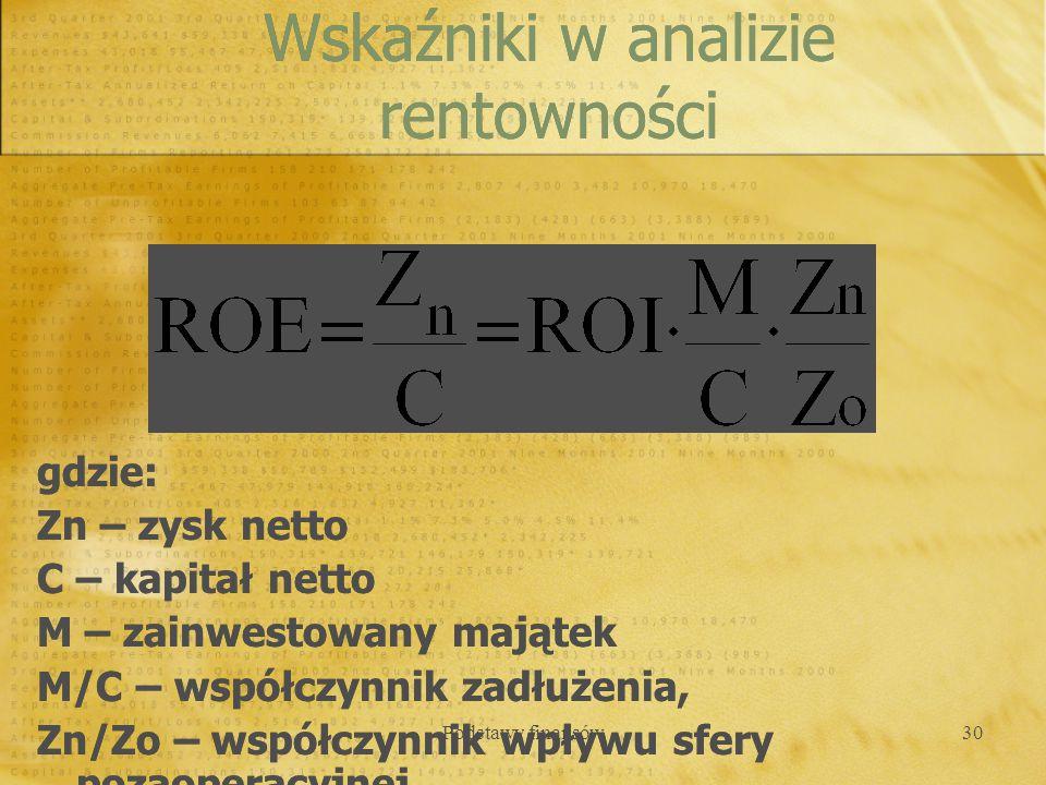 Wskaźniki w analizie rentowności