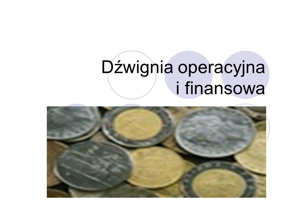 Dźwignia operacyjna i finansowa