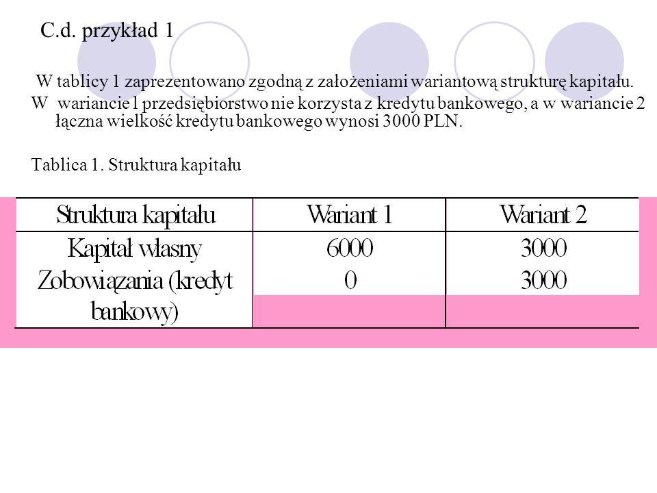 C.d. przykład 1 W tablicy 1 zaprezentowano zgodną z założeniami wariantową strukturę kapitału.