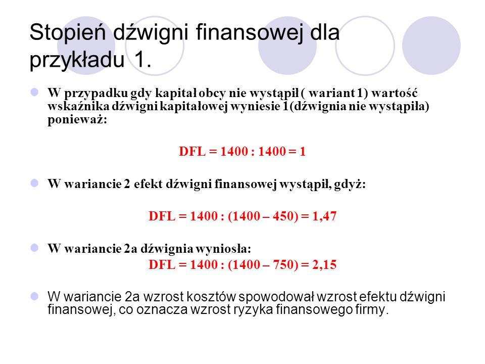 Stopień dźwigni finansowej dla przykładu 1.