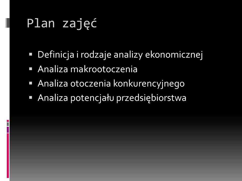 Plan zajęć Definicja i rodzaje analizy ekonomicznej