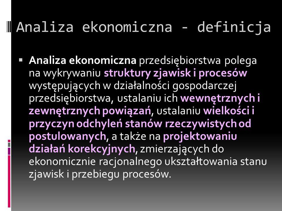 Analiza ekonomiczna - definicja