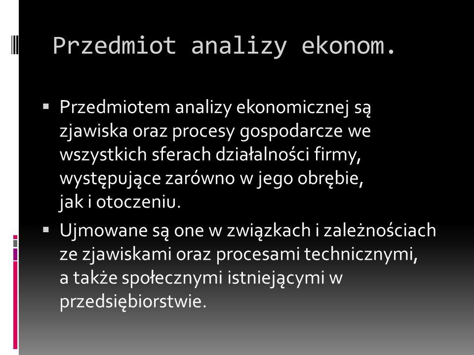 Przedmiot analizy ekonom.
