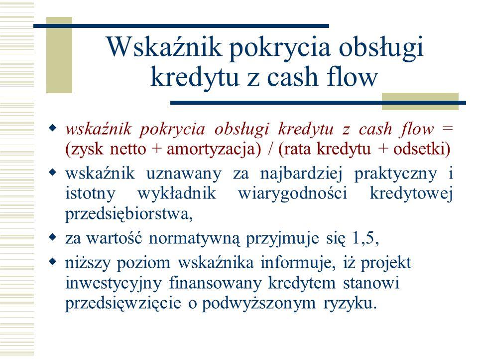 Wskaźnik pokrycia obsługi kredytu z cash flow