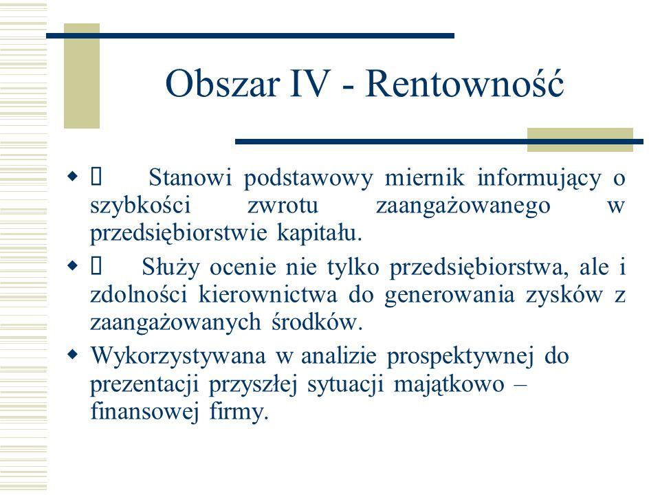 Obszar IV - Rentowność Ø Stanowi podstawowy miernik informujący o szybkości zwrotu zaangażowanego w przedsiębiorstwie kapitału.