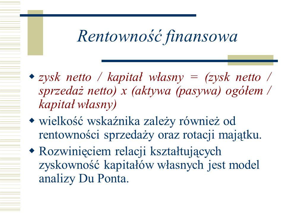 Rentowność finansowa zysk netto / kapitał własny = (zysk netto / sprzedaż netto) x (aktywa (pasywa) ogółem / kapitał własny)