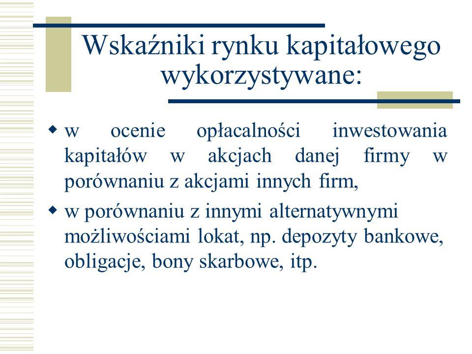 Wskaźniki rynku kapitałowego wykorzystywane: