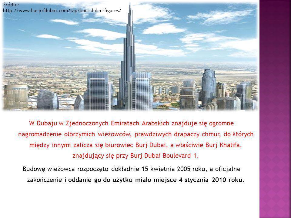 Źródło: http://www.burjofdubai.com/tag/burj-dubai-figures/