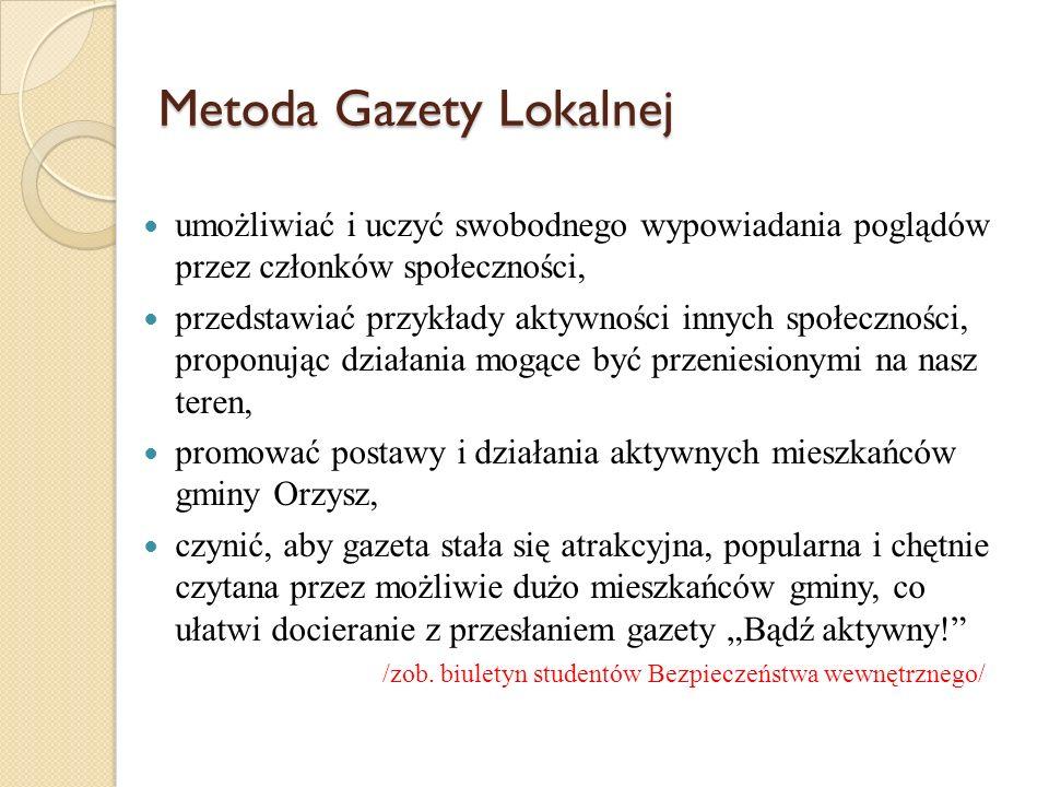Metoda Gazety Lokalnej