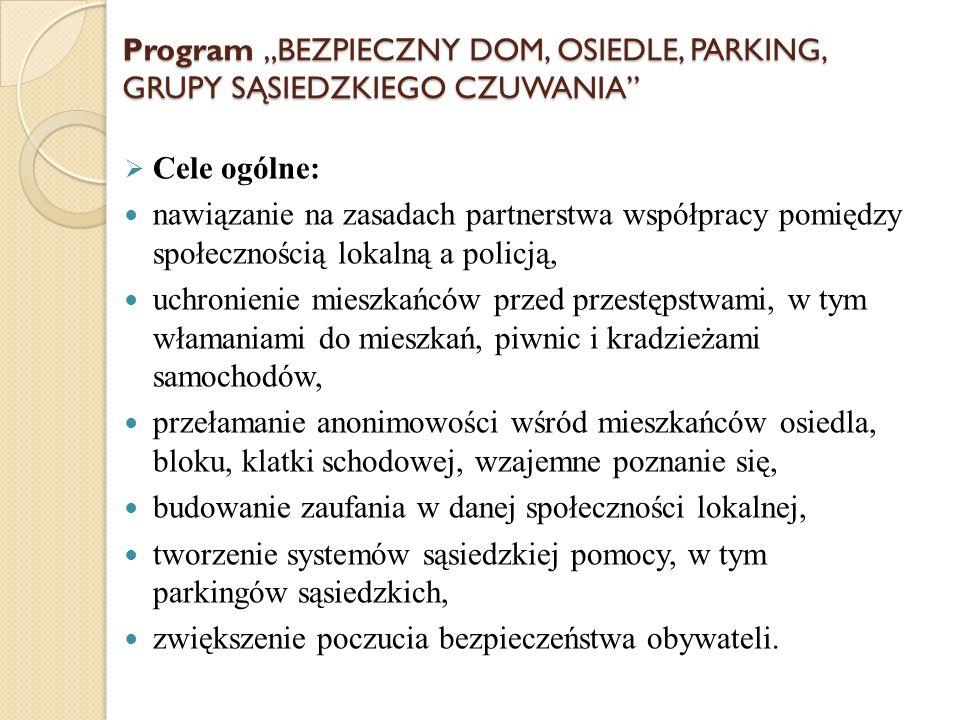 """Program """"BEZPIECZNY DOM, OSIEDLE, PARKING, GRUPY SĄSIEDZKIEGO CZUWANIA"""