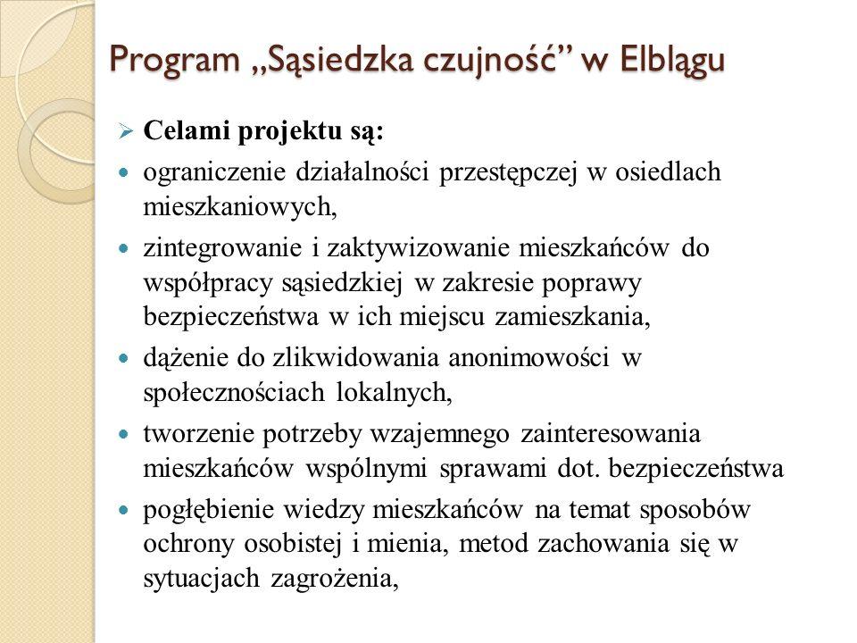 """Program """"Sąsiedzka czujność w Elblągu"""