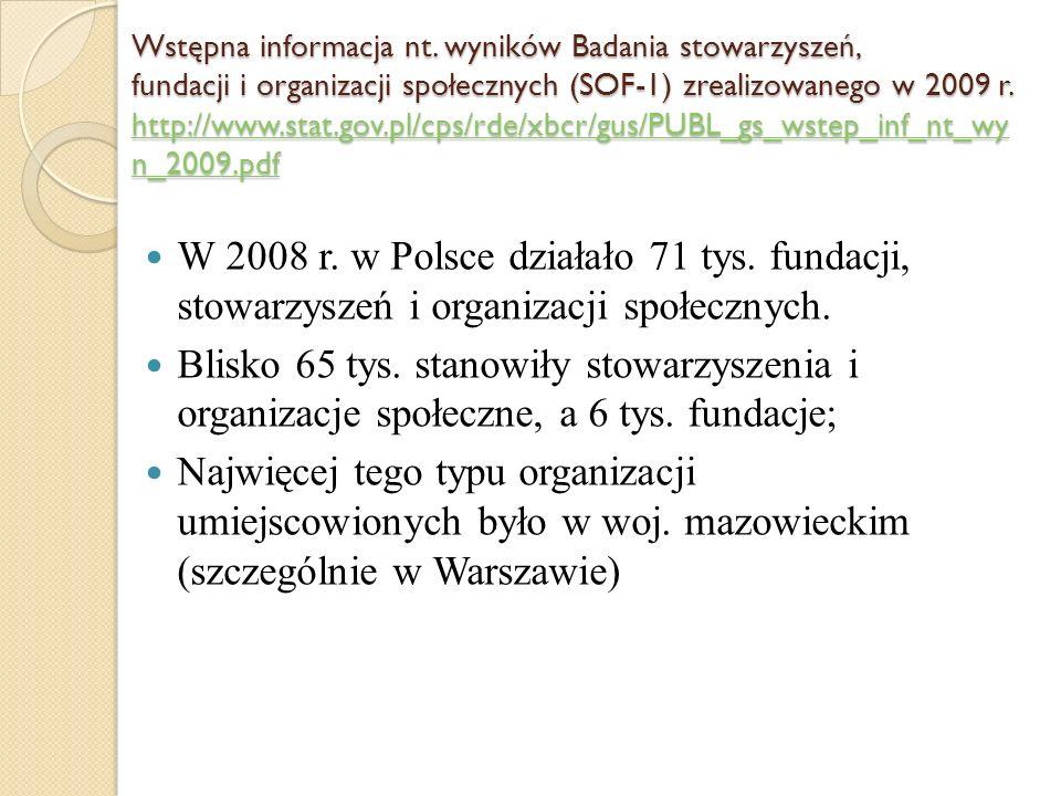 Wstępna informacja nt. wyników Badania stowarzyszeń, fundacji i organizacji społecznych (SOF-1) zrealizowanego w 2009 r. http://www.stat.gov.pl/cps/rde/xbcr/gus/PUBL_gs_wstep_inf_nt_wyn_2009.pdf