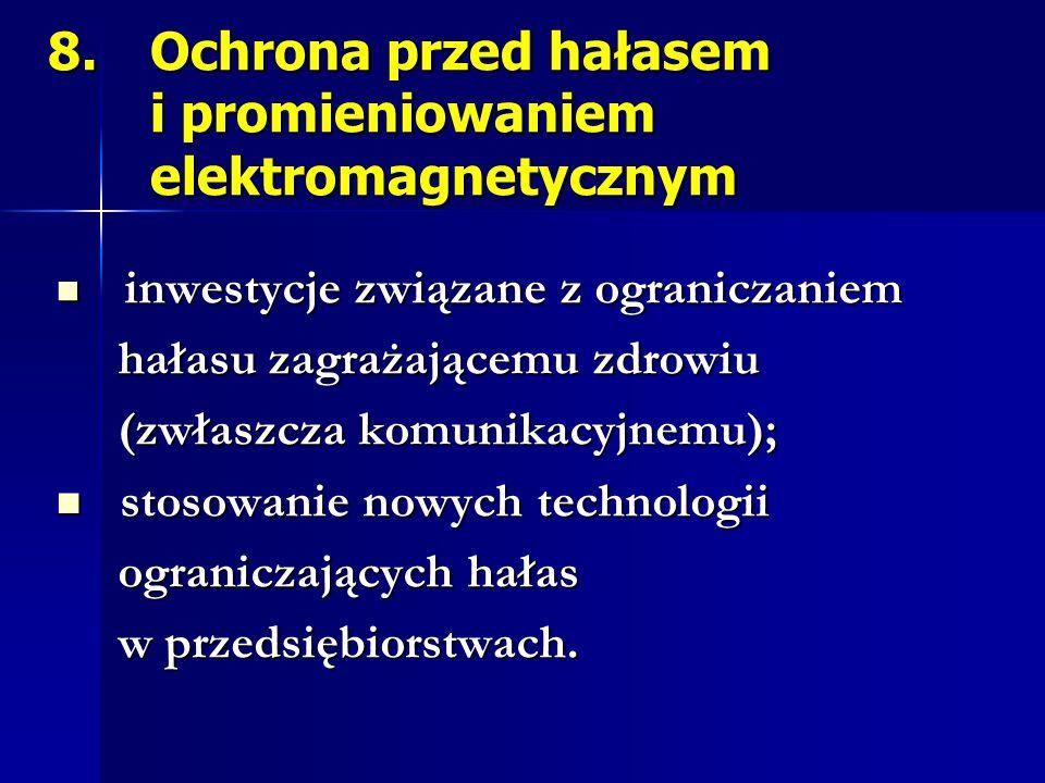 Ochrona przed hałasem i promieniowaniem elektromagnetycznym