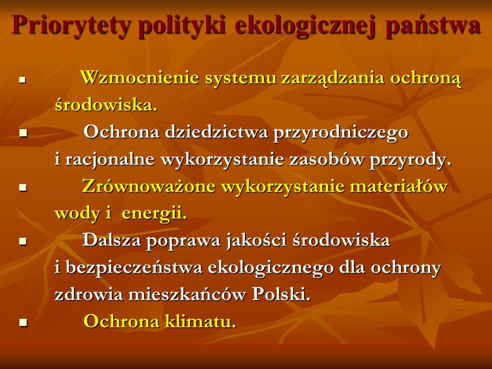 Priorytety polityki ekologicznej państwa