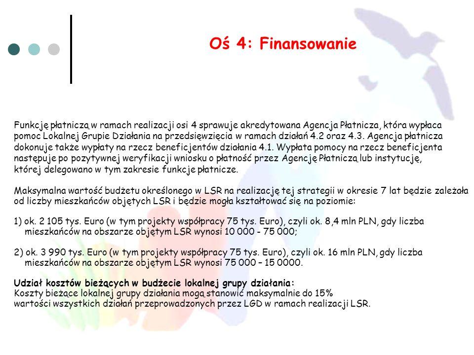 Oś 4: Finansowanie