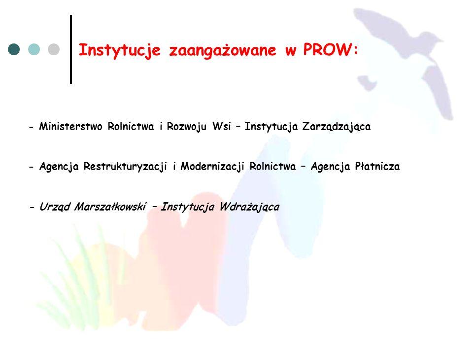 Instytucje zaangażowane w PROW: