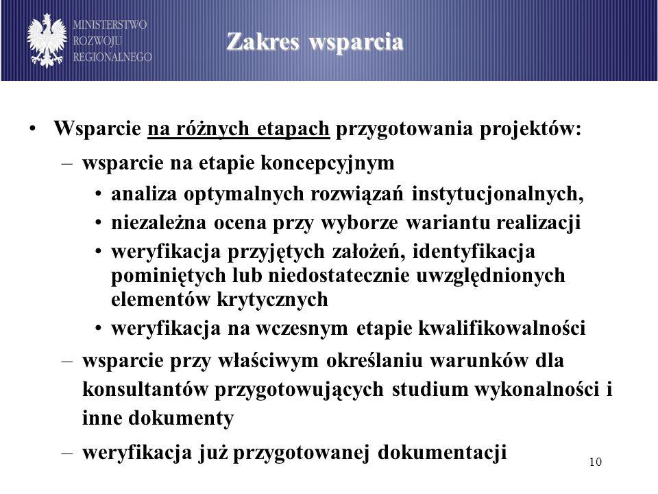 Zakres wsparcia Wsparcie na różnych etapach przygotowania projektów:
