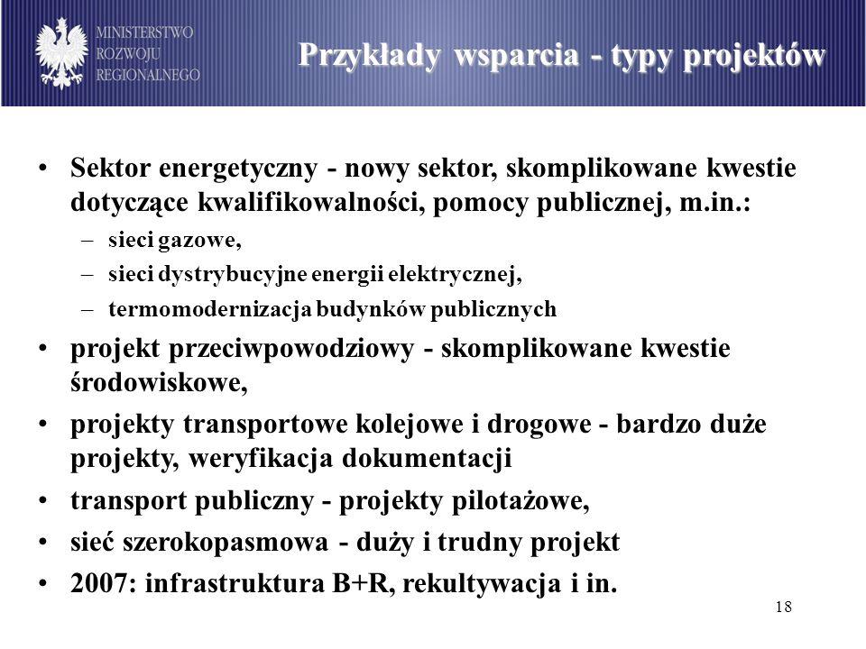 Przykłady wsparcia - typy projektów
