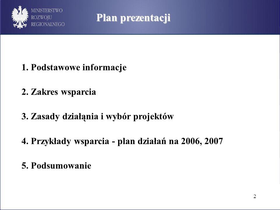 Plan prezentacji 1. Podstawowe informacje 2. Zakres wsparcia