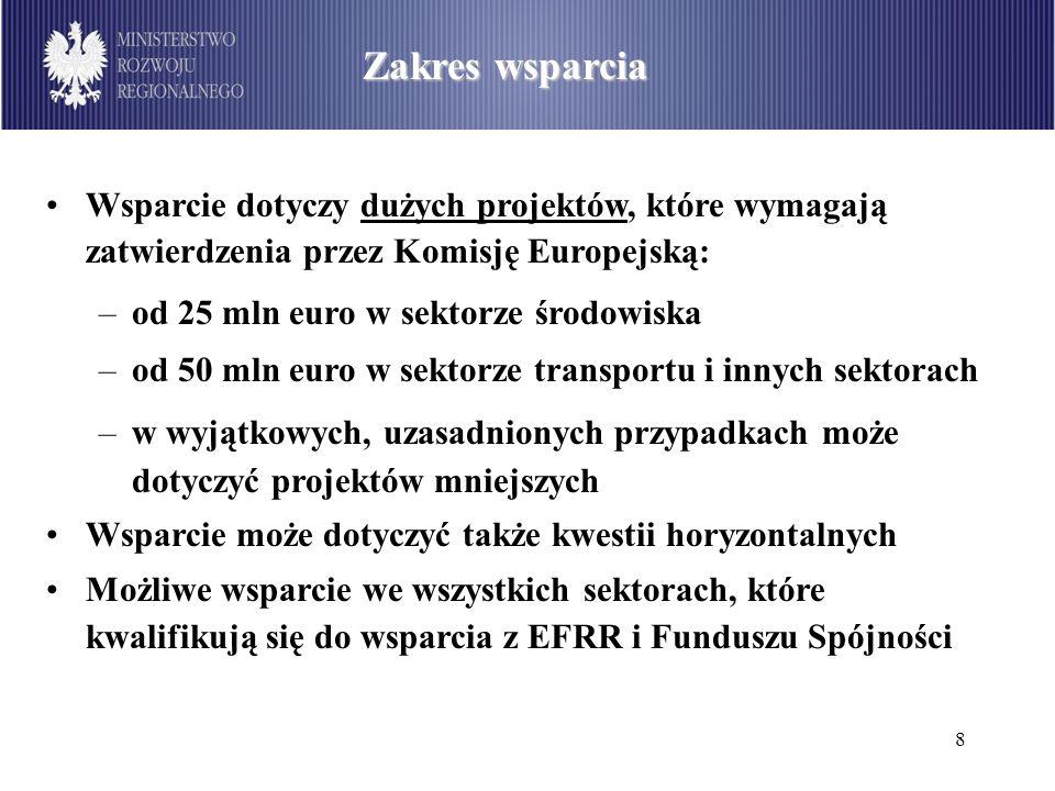 Zakres wsparcia Wsparcie dotyczy dużych projektów, które wymagają zatwierdzenia przez Komisję Europejską: