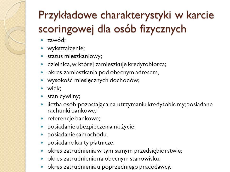 Przykładowe charakterystyki w karcie scoringowej dla osób fizycznych